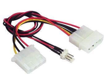 Gembird kábel MOLEX - CC-PSU-5
